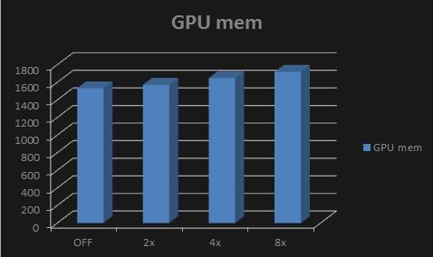GPUMEM.jpg