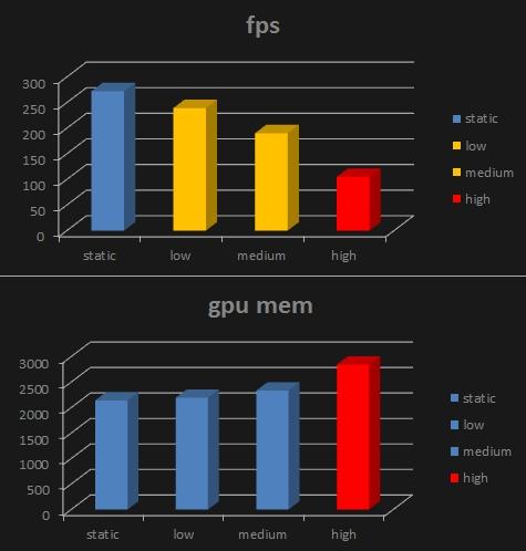 graphfpf4.jpg