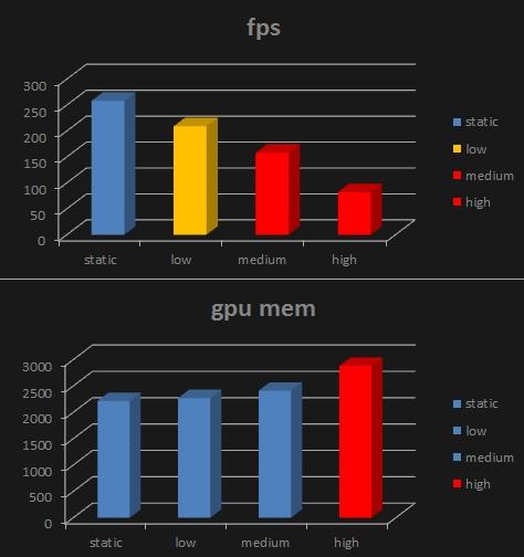 graphfpf6.jpg