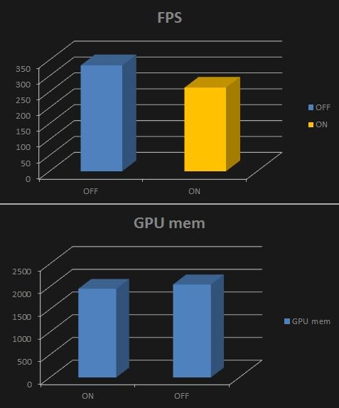 graphfpsmemHDR.jpg