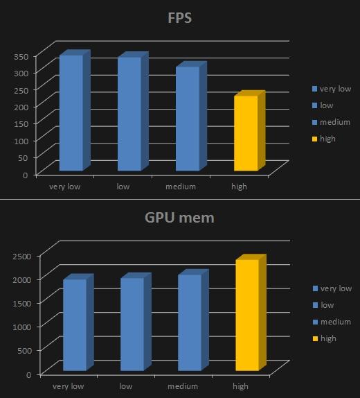graphfpsmemshadows.jpg
